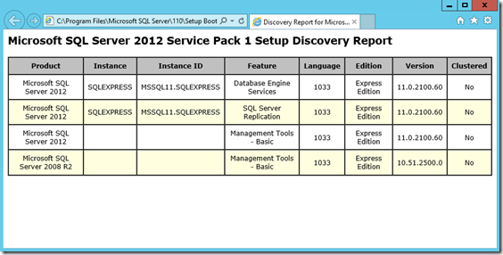 SQL Server 2012 Service Pack Discovery Report