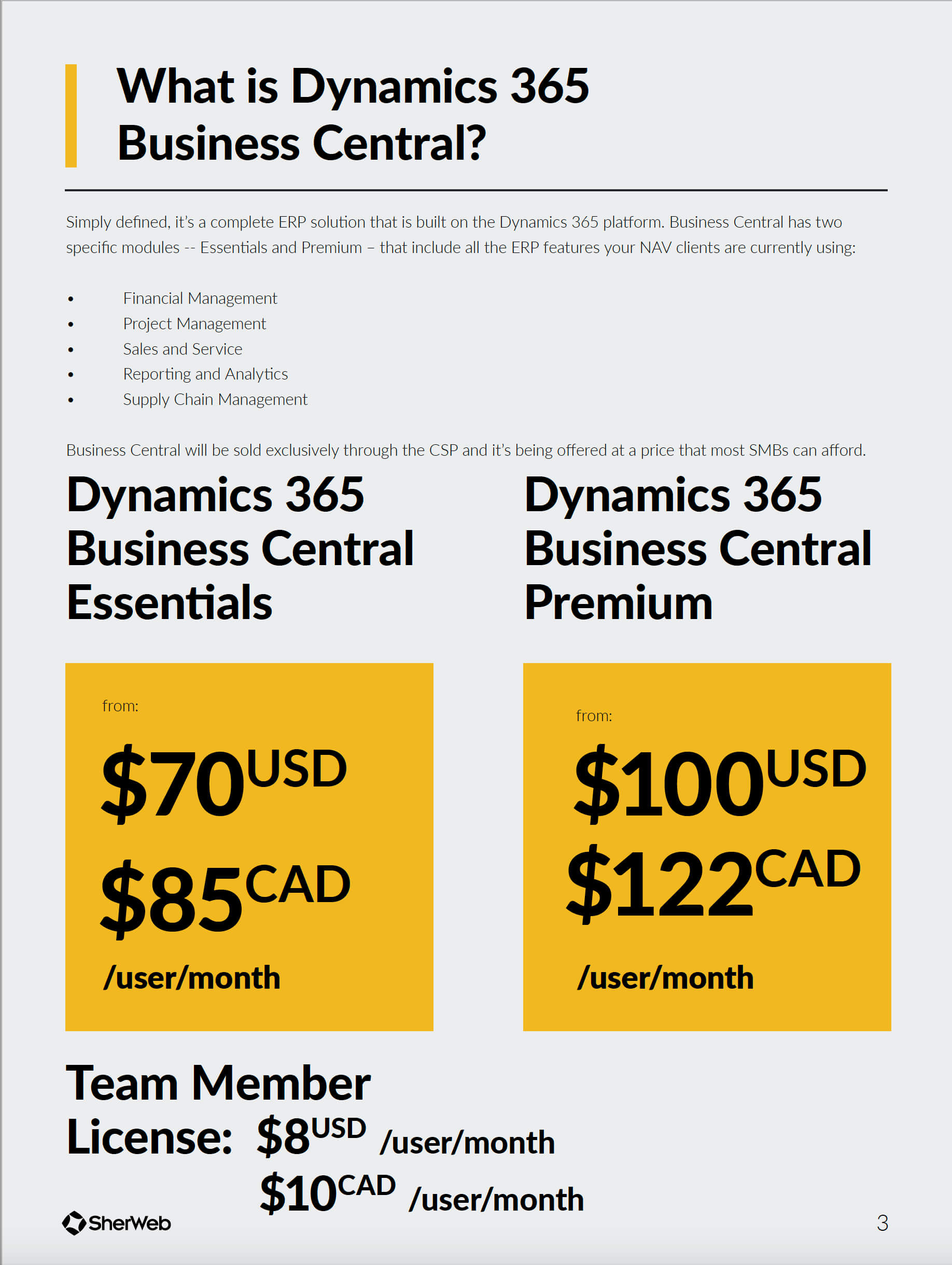 eBook Want to Resell Dynamics 365 Business Central?
