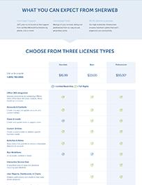 CRM Online Licenses